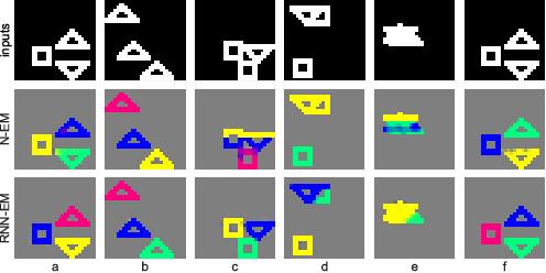 Figure 4 for Neural Expectation Maximization