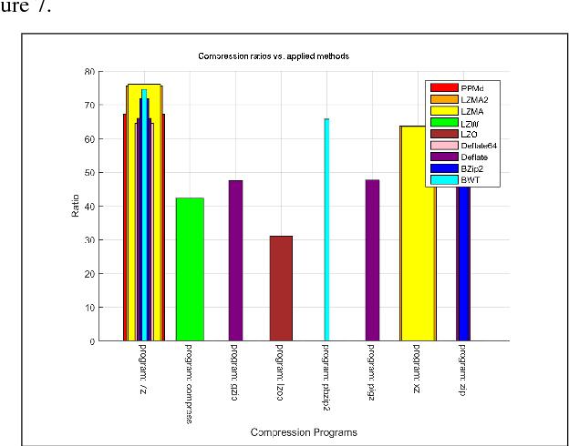 PDF] COMPARISON OF OPEN SOURCE COMPRESSION ALGORITHMS ON VHR