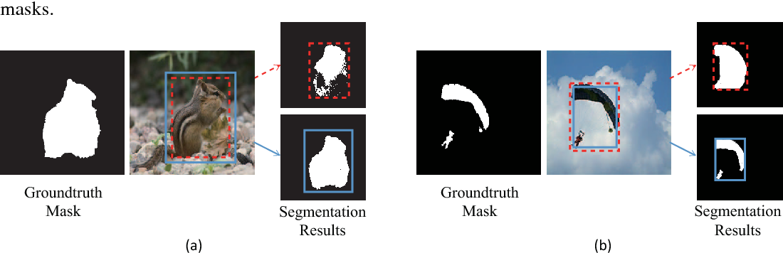 Figure 1 for Deep Joint Task Learning for Generic Object Extraction