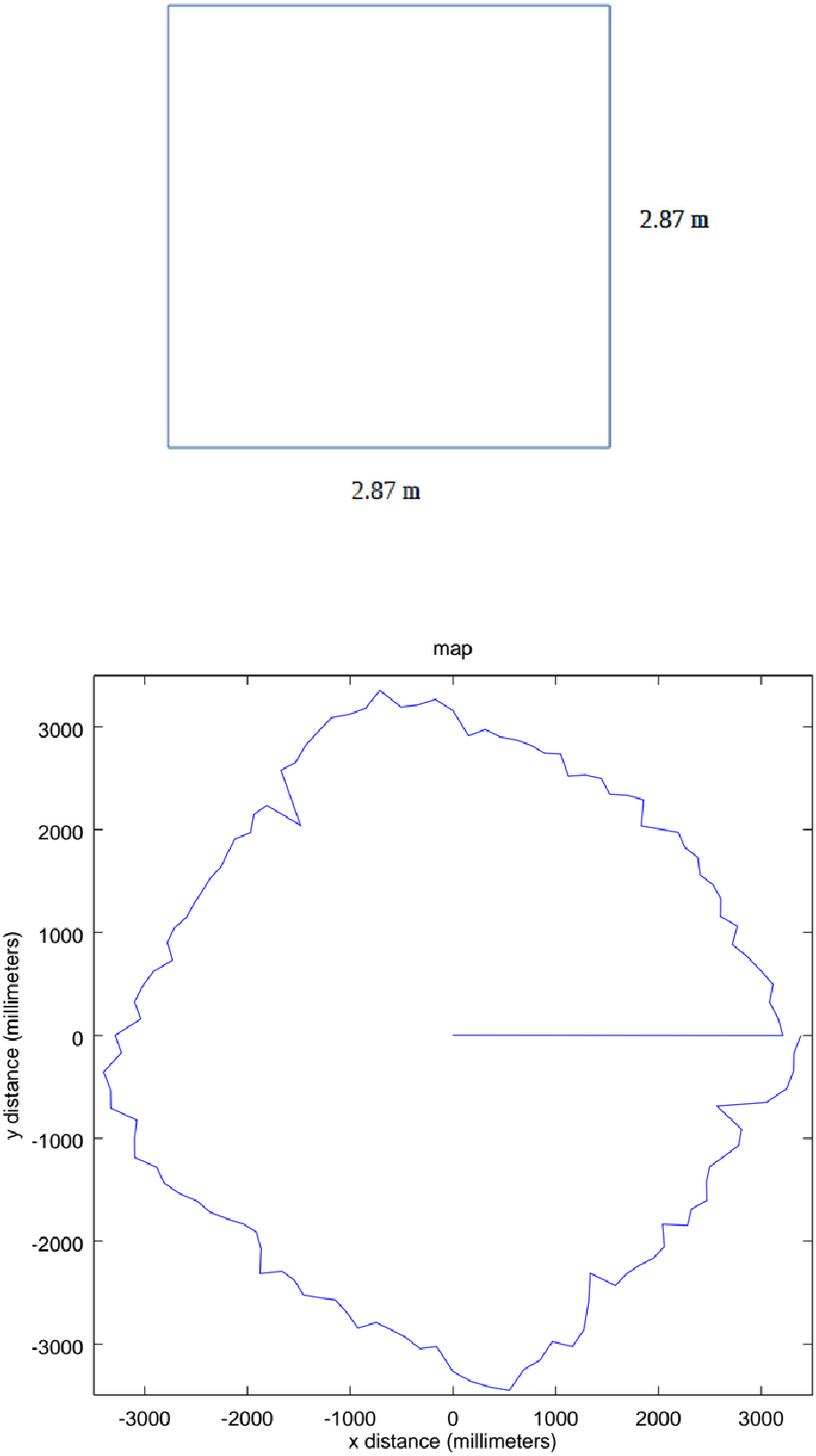 Figure 4 4 from LiDAR Based Home Mapping : Using the OSLRF-01 and