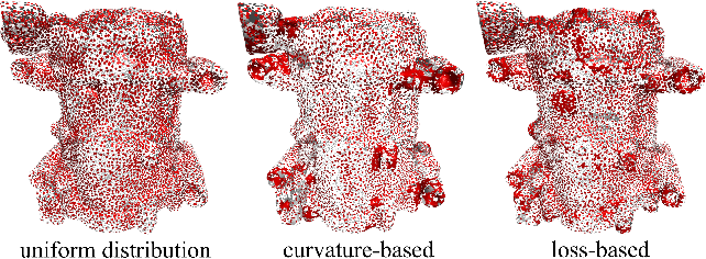 Figure 4 for Iso-Points: Optimizing Neural Implicit Surfaces with Hybrid Representations