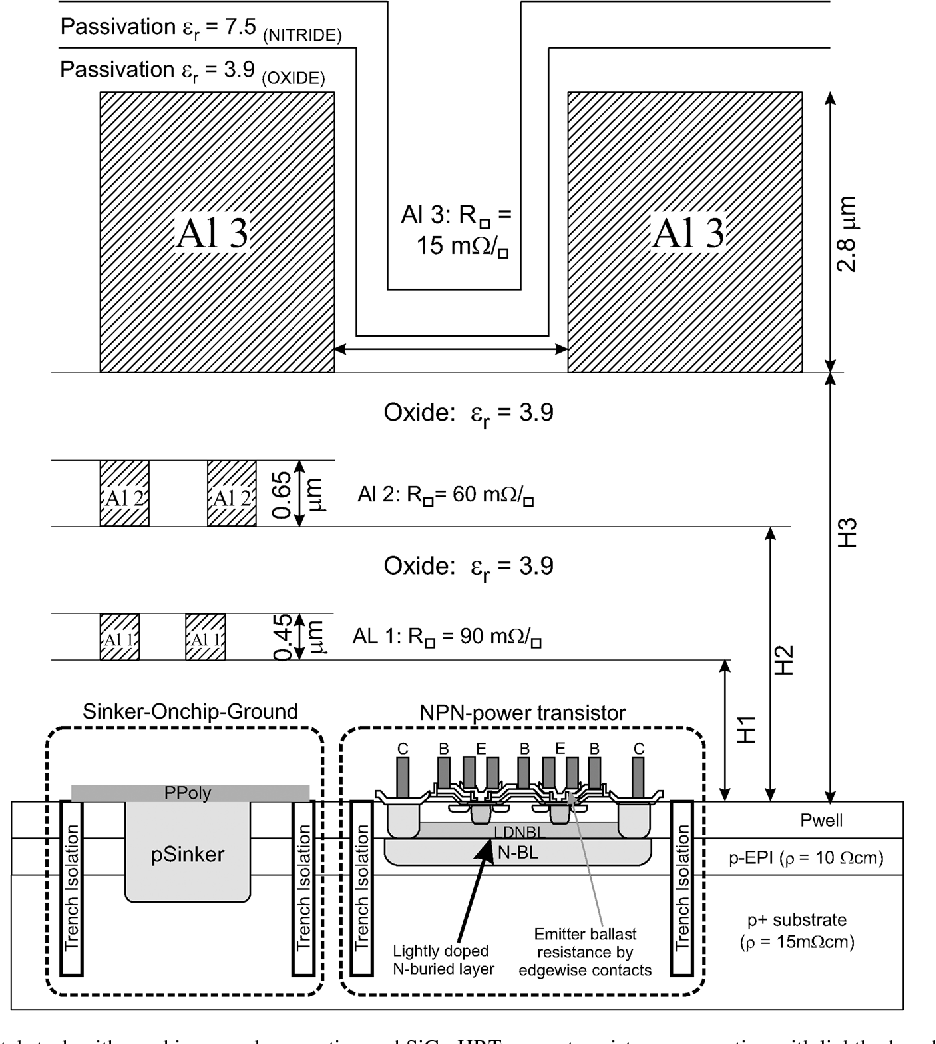 Fig. 3. SiGe-technology metal stack with on-chip ground connection and SiGe-HBT power transistor cross section with lightly doped buried layer (LDNBL).