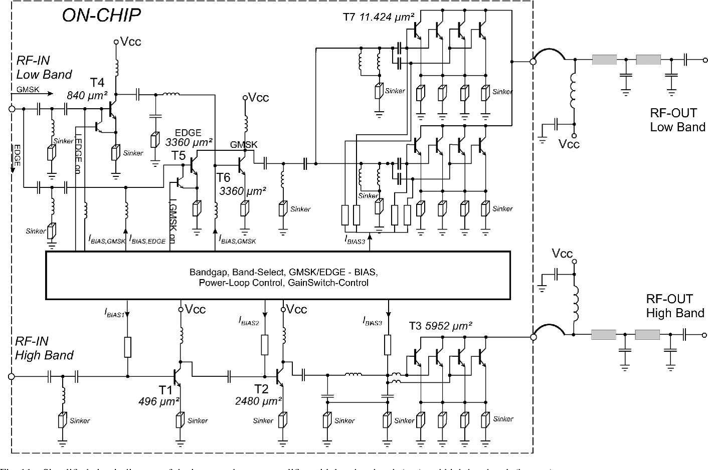Fig. 11. Simplified circuit diagram of the integrated power amplifier with low-band path (top) and high-band path (bottom).
