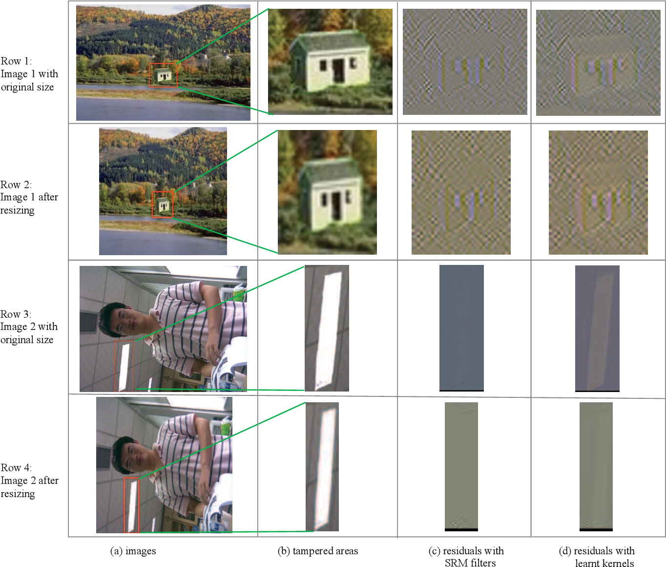 Figure 2 for Arbitrary-sized Image Training and Residual Kernel Learning: Towards Image Fraud Identification