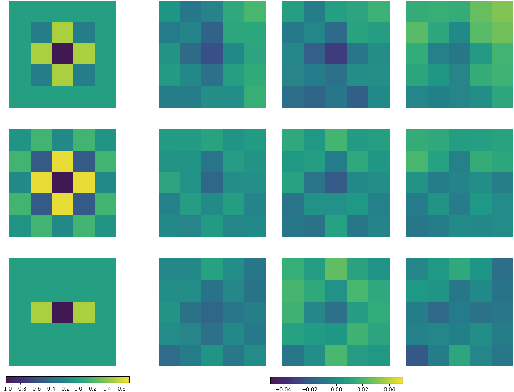 Figure 4 for Arbitrary-sized Image Training and Residual Kernel Learning: Towards Image Fraud Identification