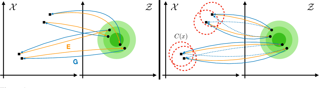 Figure 1 for Latent Space Secrets of Denoising Text-Autoencoders