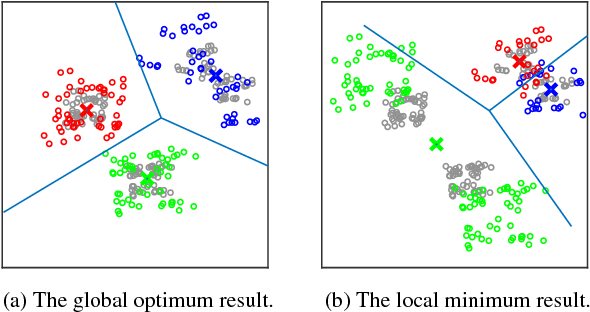 Figure 1 for Residual Expansion Algorithm: Fast and Effective Optimization for Nonconvex Least Squares Problems