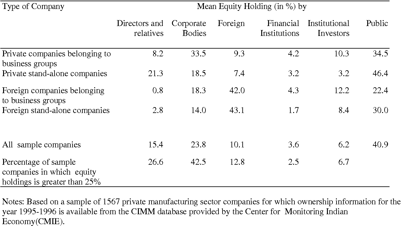 Large Shareholder Activism in Corporate Governance in