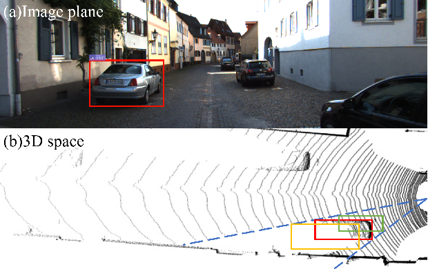 Figure 1 for Monocular 3D Object Detection with Decoupled Structured Polygon Estimation and Height-Guided Depth Estimation