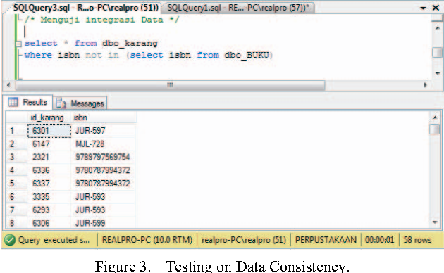 Figure 3 from Design of Library Data Warehouse Using