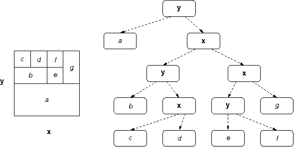 Figure 1 for Nonuniform Dynamic Discretization in Hybrid Networks