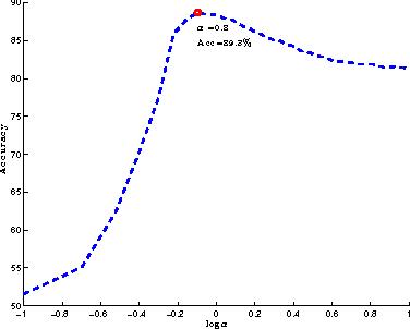 Figure 4 for Pose Estimation Based on 3D Models