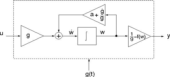 Fig. 1. Companding lossy integrator.