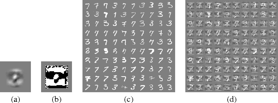 Figure 2 for Explaining and Harnessing Adversarial Examples