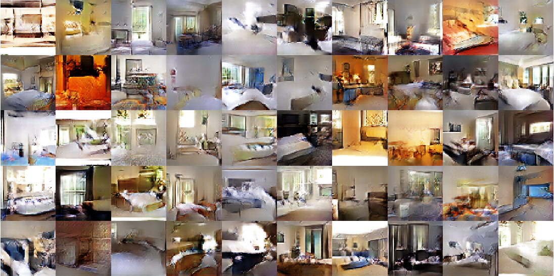 Figure 3 for Unsupervised Representation Learning with Deep Convolutional Generative Adversarial Networks