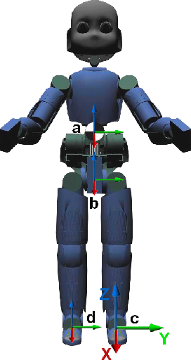 Figure 1 for An Optimization Based Control Framework for Balancing and Walking: Implementation on the iCub Robot