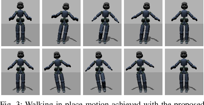 Figure 3 for An Optimization Based Control Framework for Balancing and Walking: Implementation on the iCub Robot