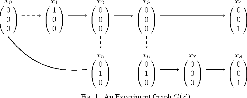 Figure 1 for Automatic Network Reconstruction using ASP