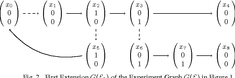 Figure 2 for Automatic Network Reconstruction using ASP