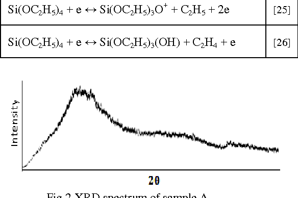 Ftir Analysis Of Silicon Dioxide Thin Film Deposited By Metal