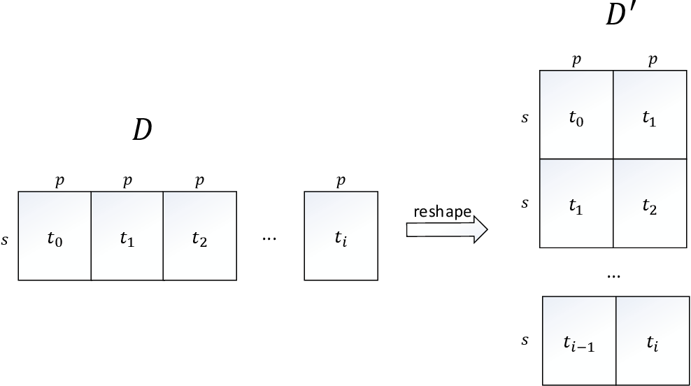 Figure 3 for Causality on Longitudinal Data: Stable Specification Search in Constrained Structural Equation Modeling