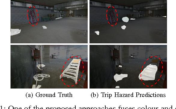 Figure 1 for Multi-Modal Trip Hazard Affordance Detection On Construction Sites