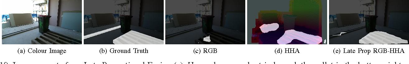 Figure 2 for Multi-Modal Trip Hazard Affordance Detection On Construction Sites