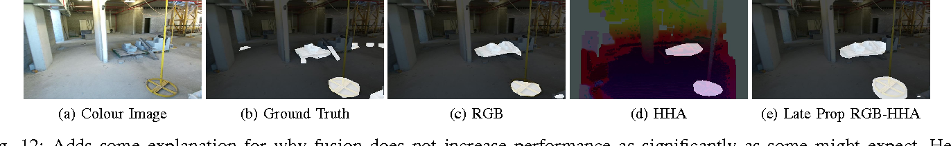 Figure 4 for Multi-Modal Trip Hazard Affordance Detection On Construction Sites