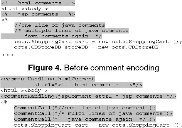 Transforming embedded Java code into custom tags - Semantic