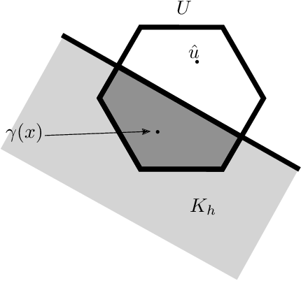 Figure 1 for Composition of Safety Constraints With Applications to Decentralized Fixed-Wing Collision Avoidance