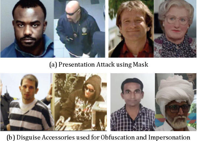 Figure 2 for On the Robustness of Face Recognition Algorithms Against Attacks and Bias