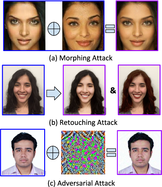 Figure 3 for On the Robustness of Face Recognition Algorithms Against Attacks and Bias