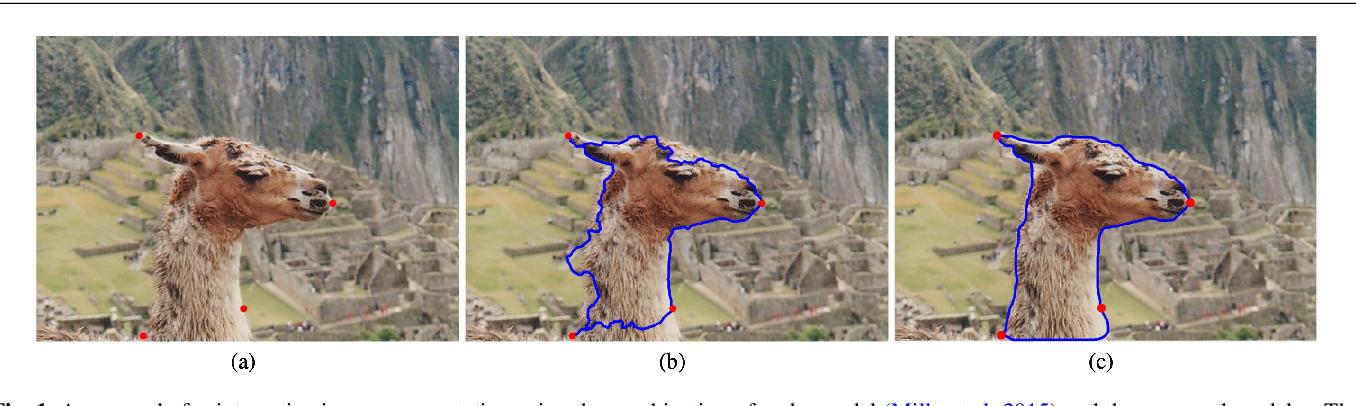 Figure 1 for Eikonal Region-based Active Contours for Image Segmentation