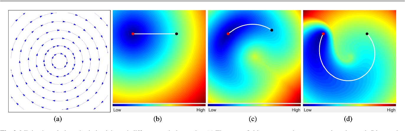 Figure 3 for Eikonal Region-based Active Contours for Image Segmentation
