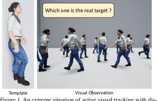 Figure 1 for Towards Distraction-Robust Active Visual Tracking