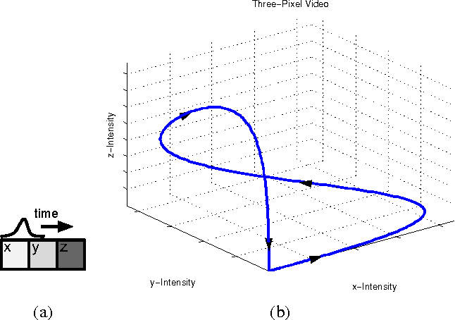 Figure 1 for Learning to Linearize Under Uncertainty