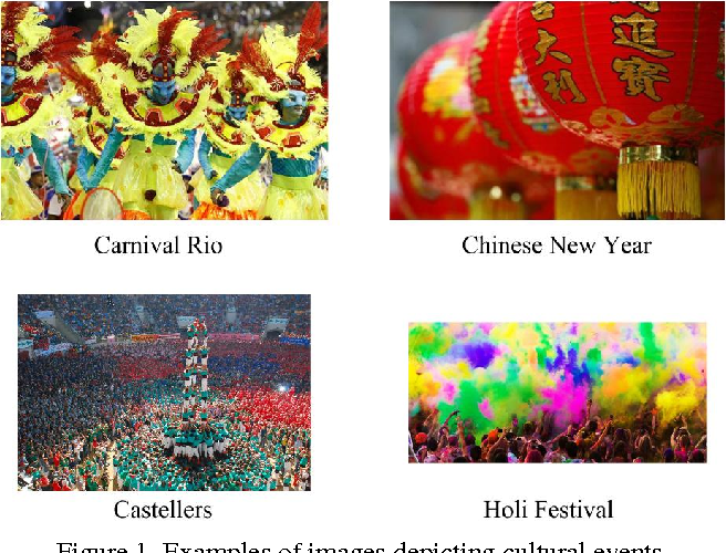 Figure 1 for Cultural Event Recognition with Visual ConvNets and Temporal Models
