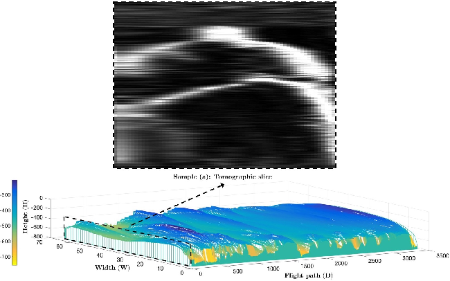 Figure 1 for Multi-Task Spatiotemporal Neural Networks for Structured Surface Reconstruction