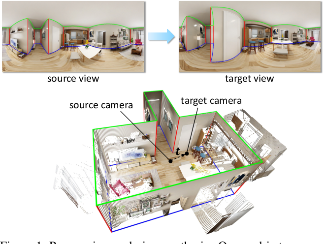 Figure 1 for Layout-Guided Novel View Synthesis from a Single Indoor Panorama