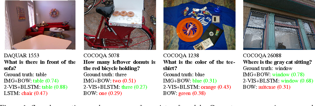 Figure 1 for Exploring Models and Data for Image Question Answering