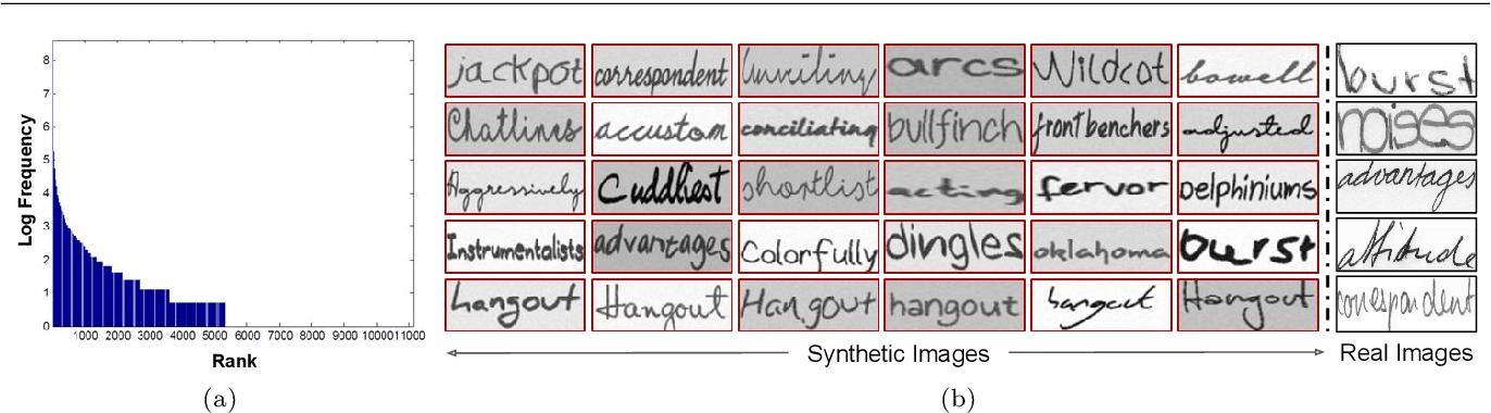 Figure 4 for HWNet v2: An Efficient Word Image Representation for Handwritten Documents