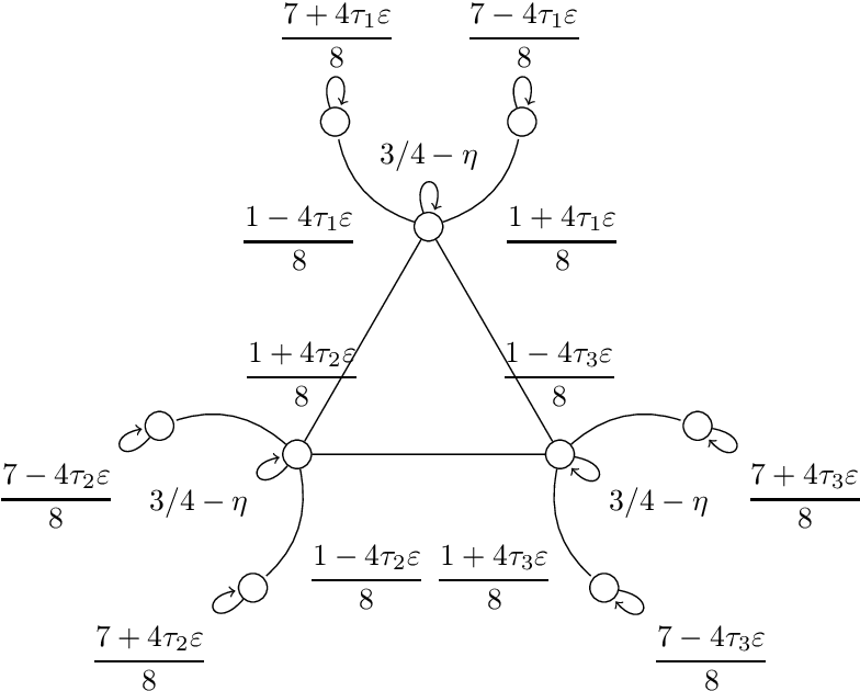 Figure 3 for Minimax Learning of Ergodic Markov Chains