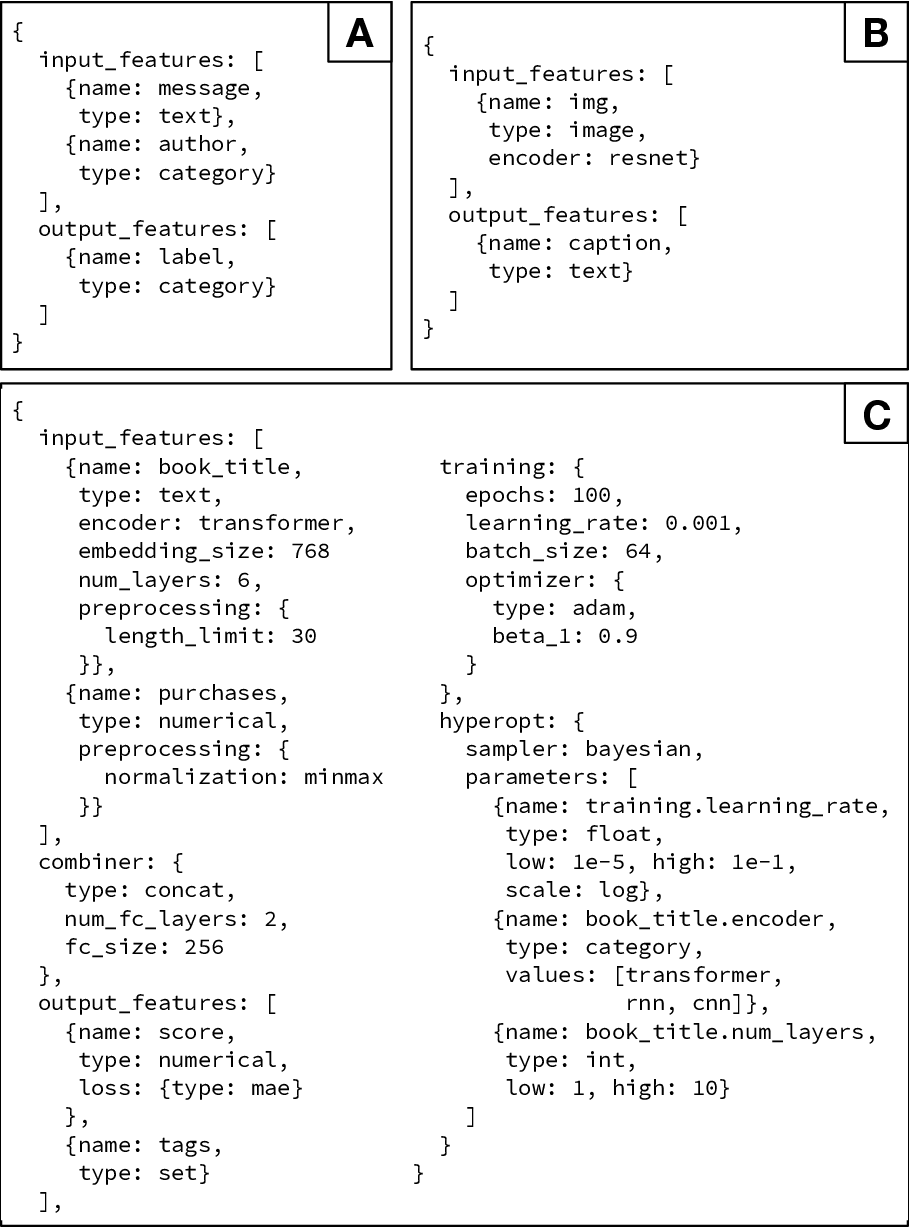 Figure 4 for Declarative Machine Learning Systems