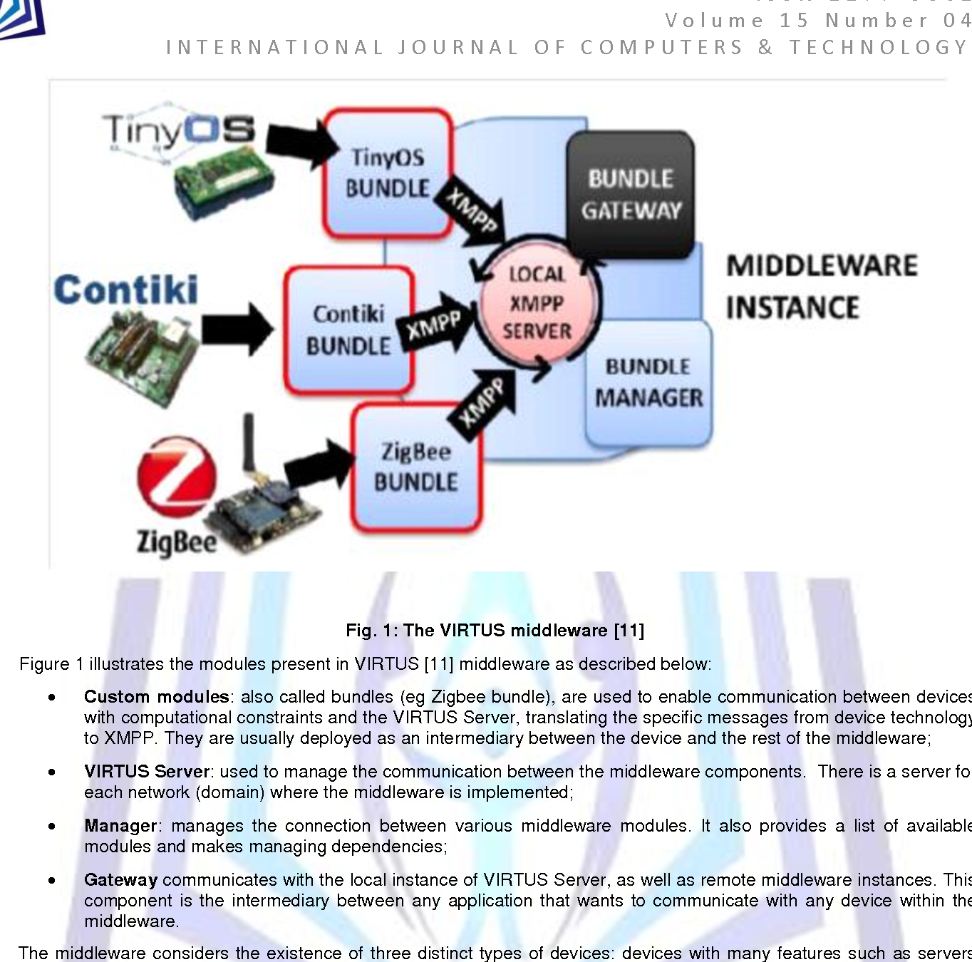 Fig. 1: The VIRTUS middleware [11]
