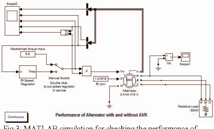 fig 3: matlab simulation for checking the performance of alternator with  and without avr