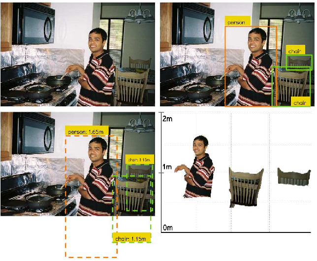 Figure 1 for Amodal Completion and Size Constancy in Natural Scenes