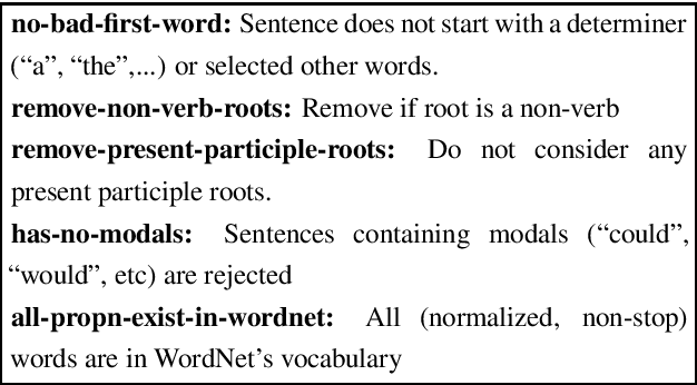 Figure 3 for GenericsKB: A Knowledge Base of Generic Statements