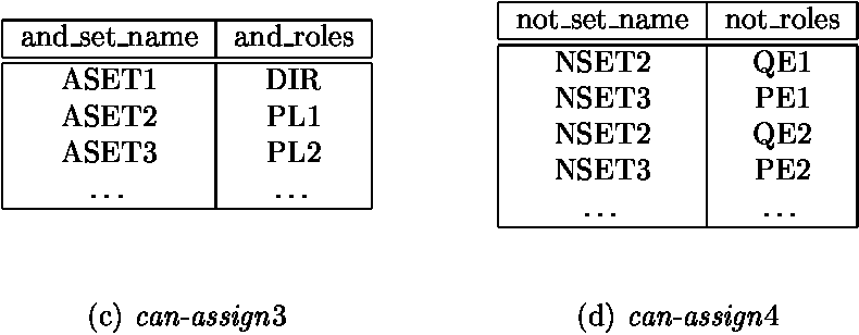Table 3 from An Oracle Implementation of the PRA97 Model for