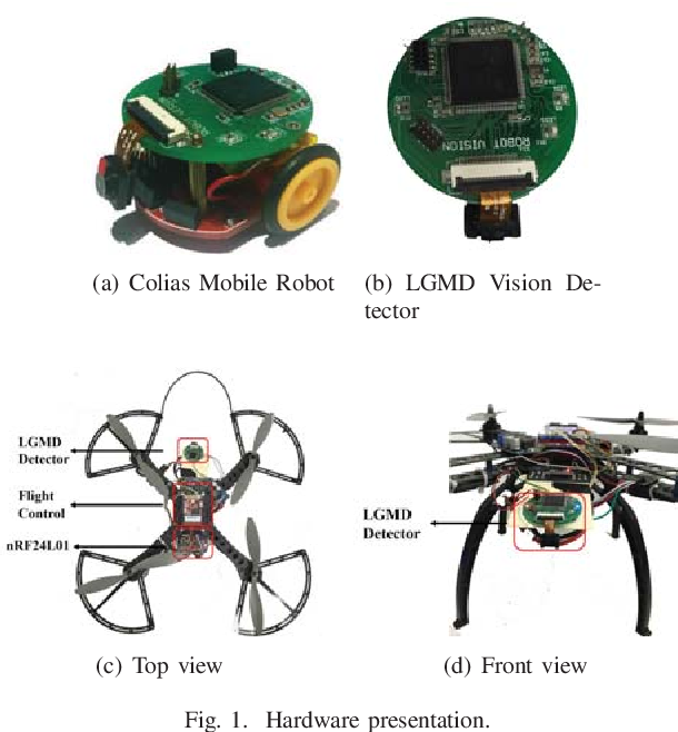 Figure 1 for A Bio-inspired Collision Detecotr for Small Quadcopter