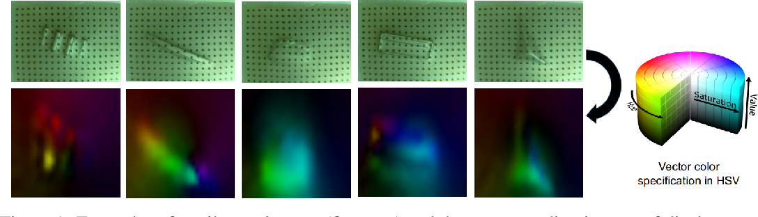 Figure 1 for Towards Learning to Detect and Predict Contact Events on Vision-based Tactile Sensors